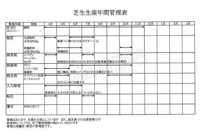 生産年間管理表(芝生)